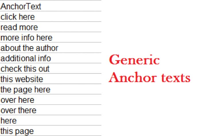 generic anchor words