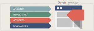 google tag manager la gi