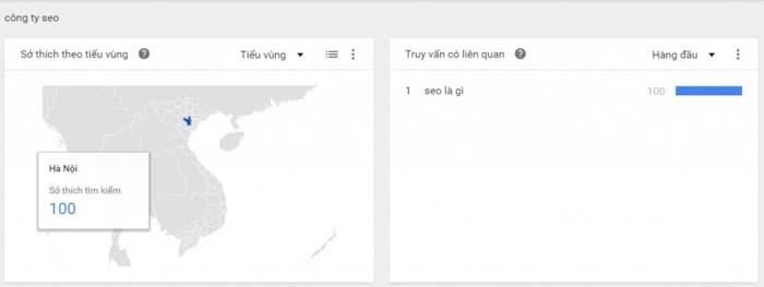 huong dan su dung google trends
