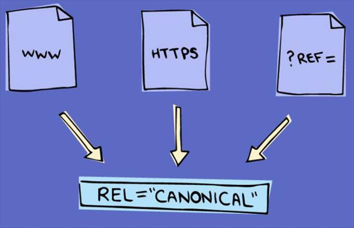 thẻ rel canonical