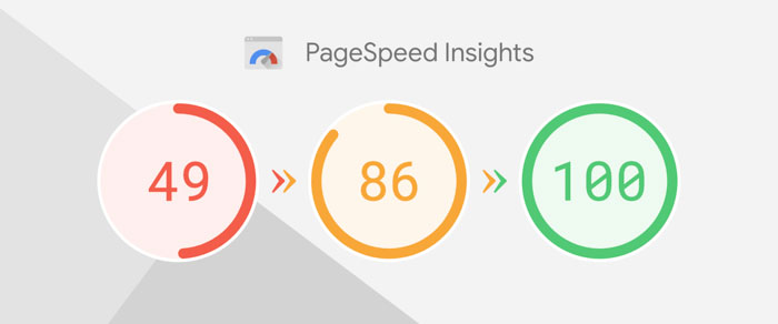 pageinsight